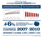 infographie-crise